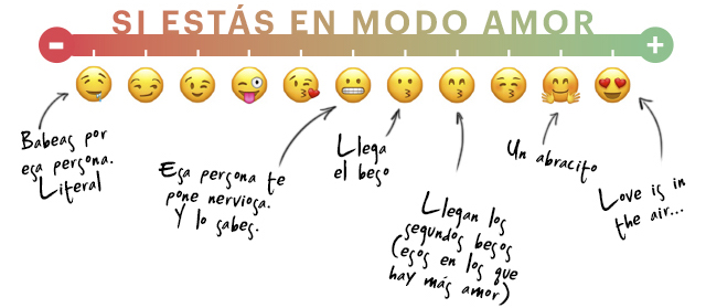 Emojis amor