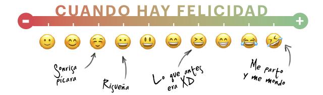 Emojis felicidad