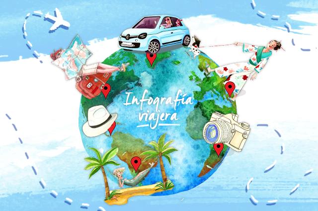 Infografía cómo viajan los españoles