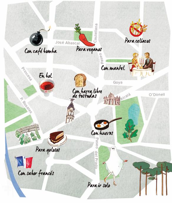 Mejores cafeterías para desayunar en Madrid