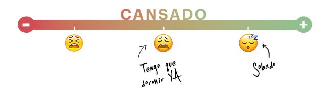 Emojis cansados