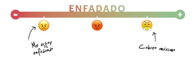 Emojis enfadados